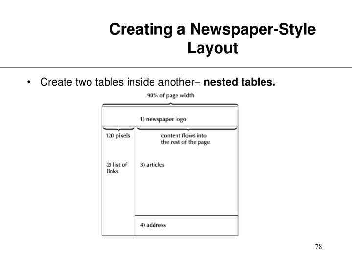 Creating a Newspaper-Style Layout