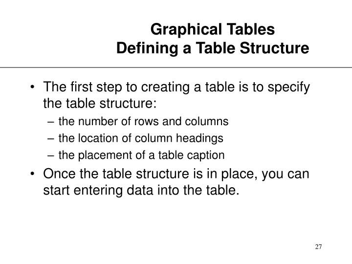 Graphical Tables