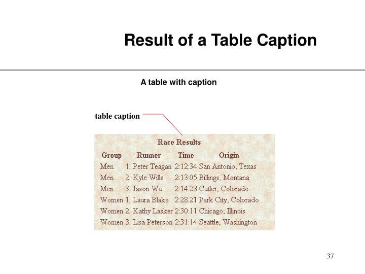 table caption