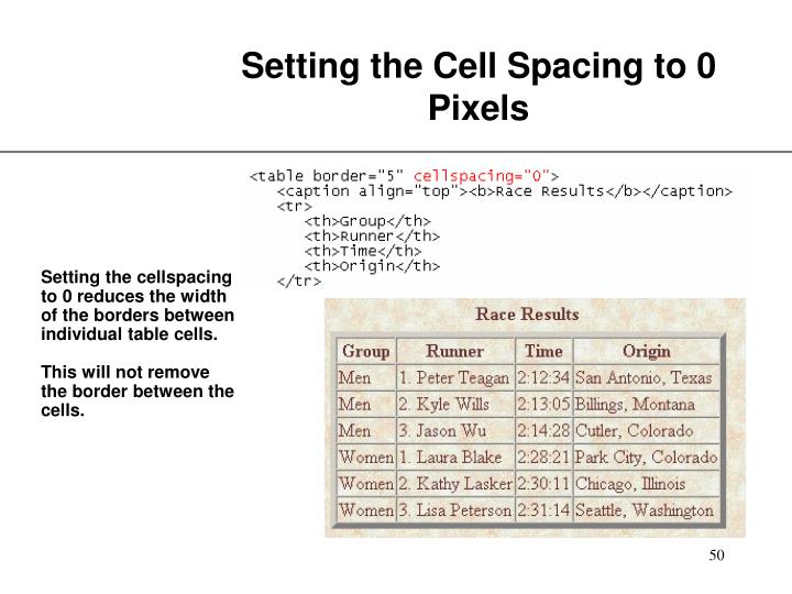 Setting the Cell Spacing to 0 Pixels
