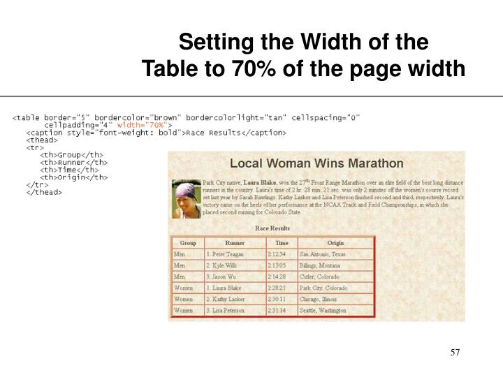 Setting the Width of the