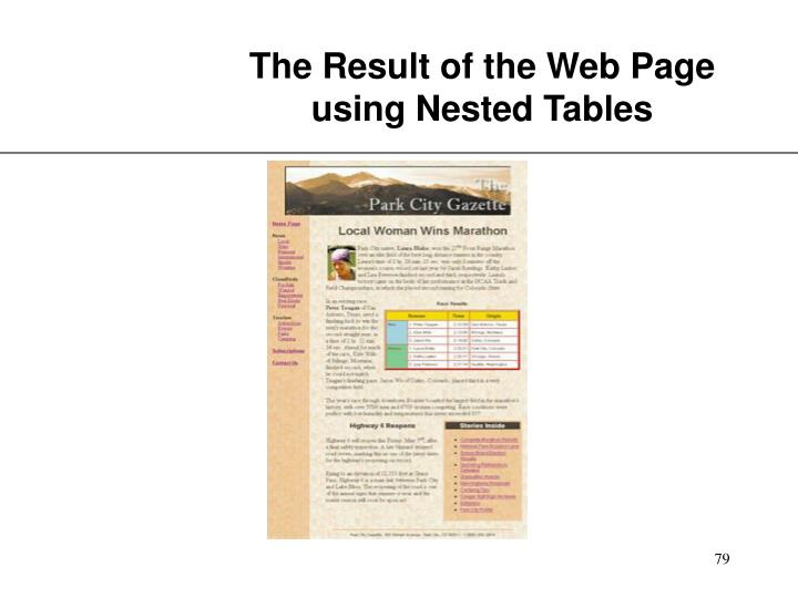 The Result of the Web Page