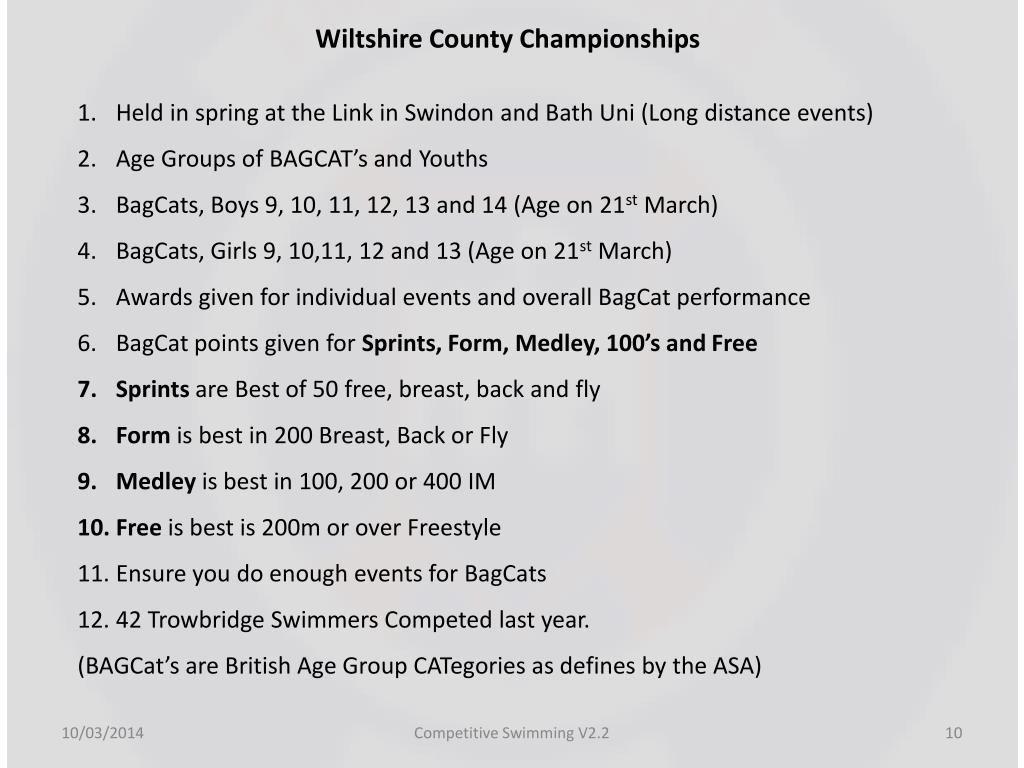 Wiltshire County Championships