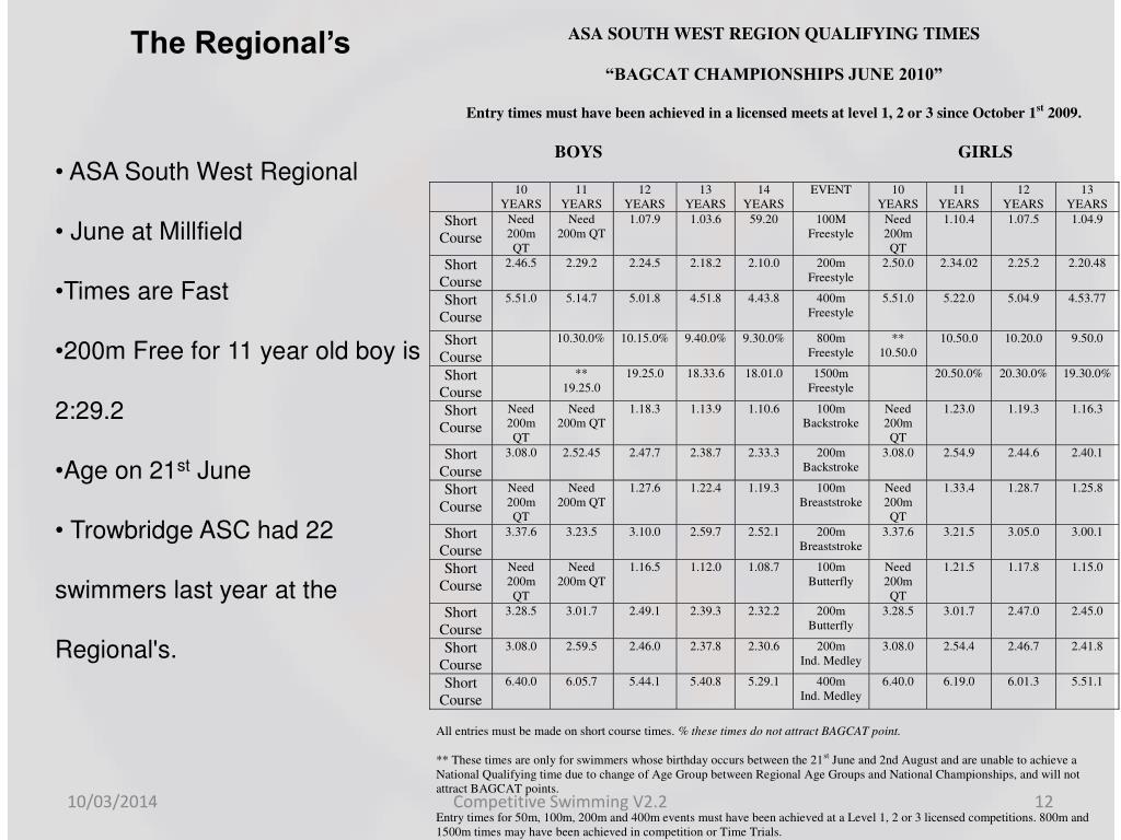The Regional's