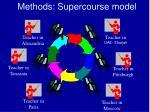 methods supercourse model
