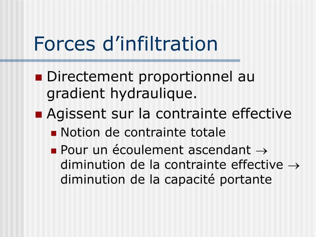 Forces d'infiltration