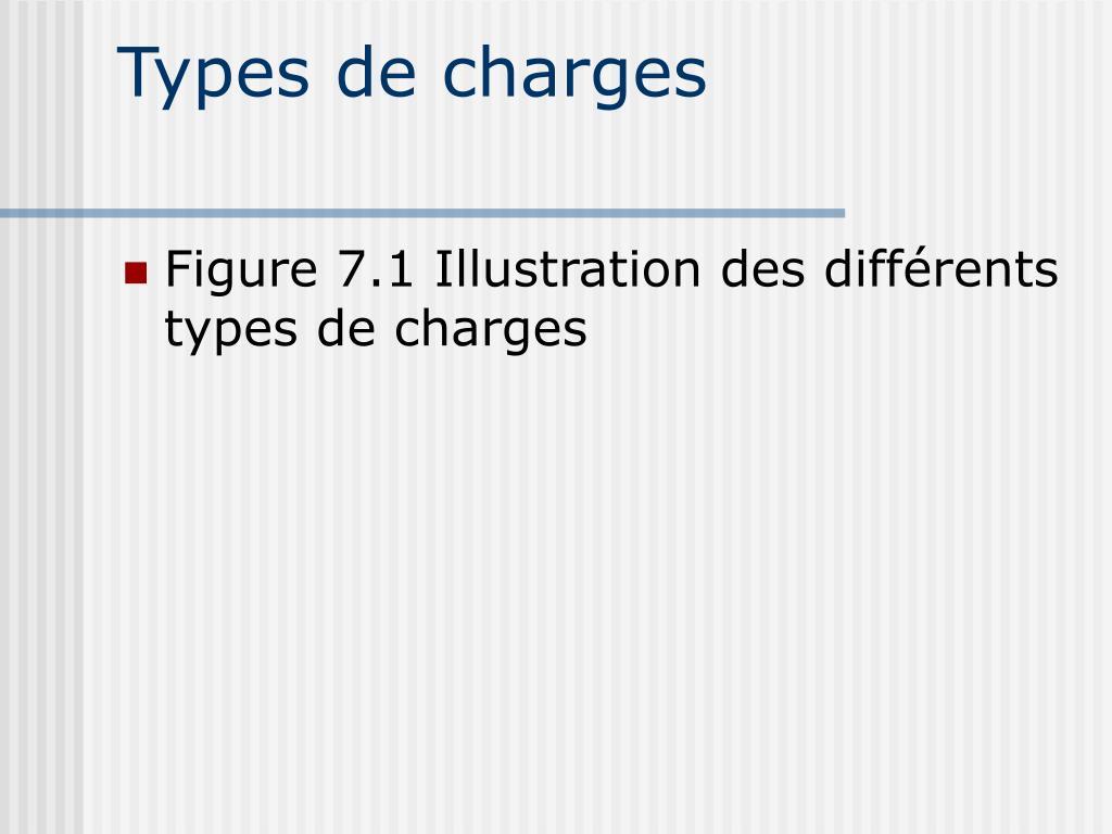 Types de charges