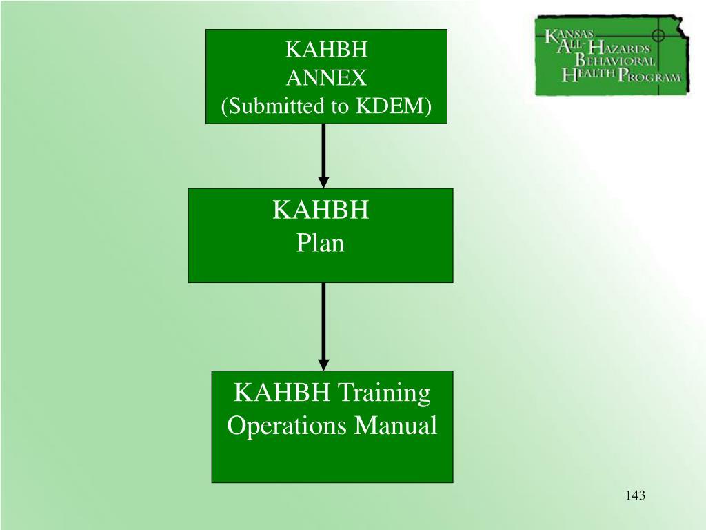 KAHBH