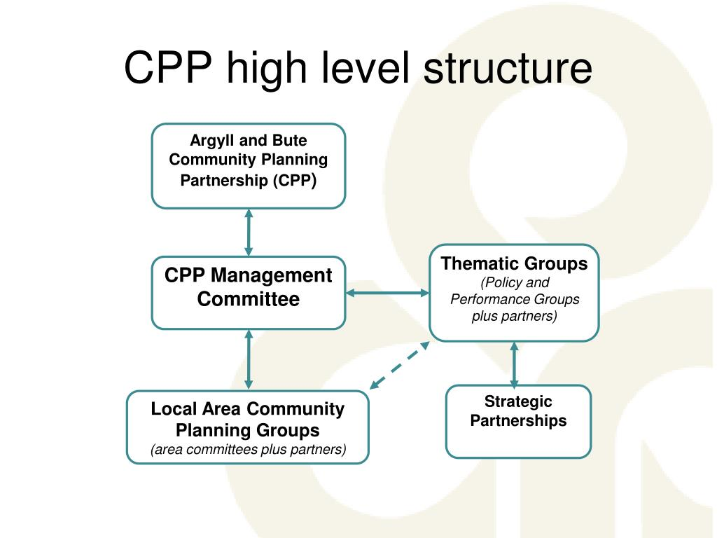 CPP high level structure