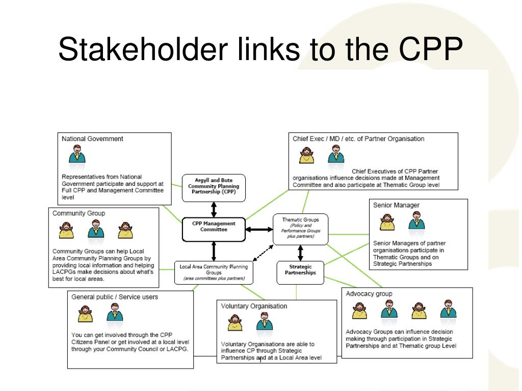 Stakeholder links to the CPP
