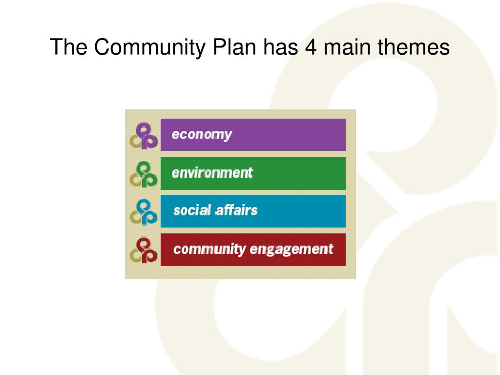 The Community Plan has 4 main themes