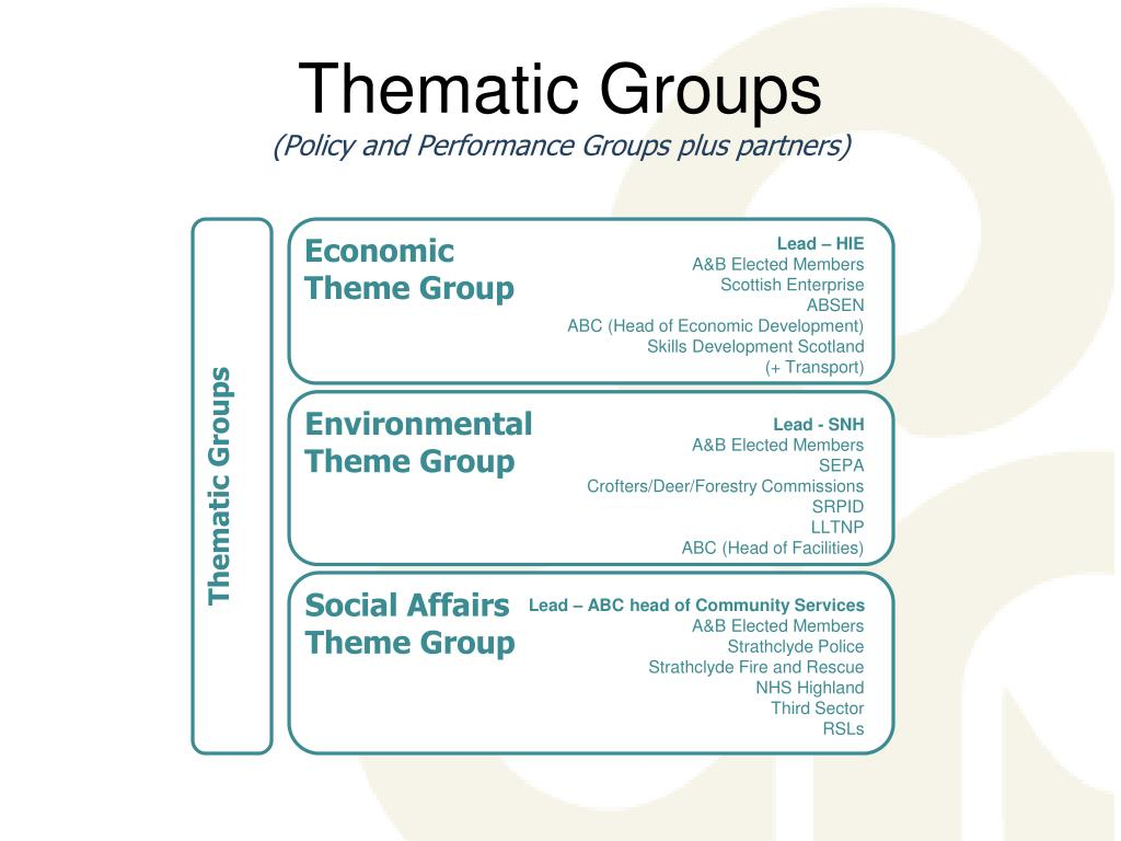 Thematic Groups