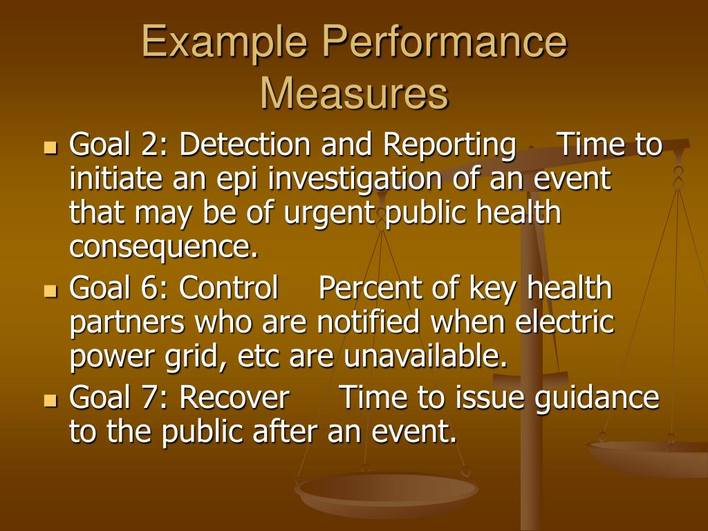 Example Performance Measures