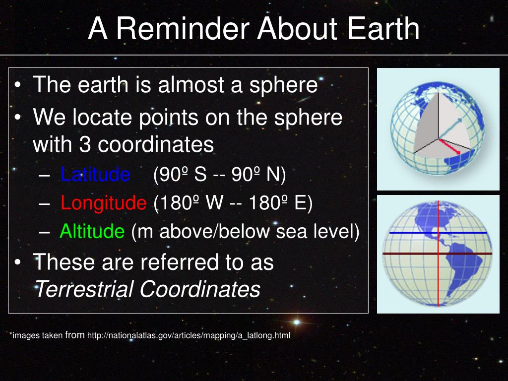 A Reminder About Earth