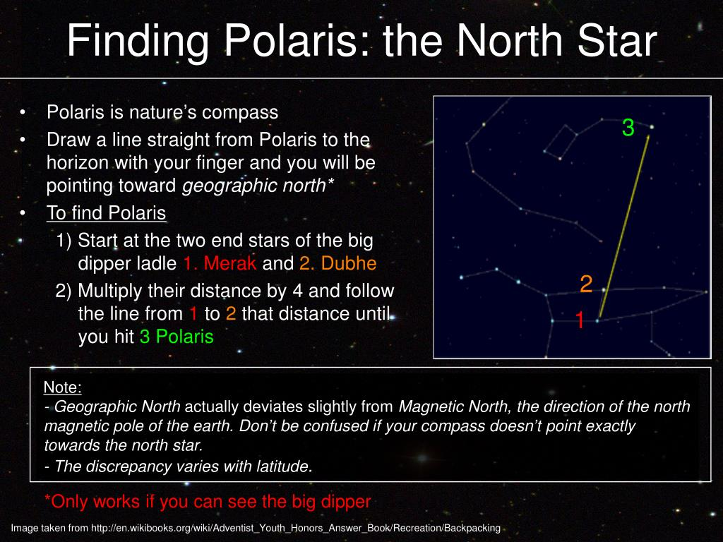 Finding Polaris: the North Star