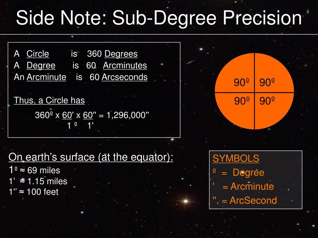 Side Note: Sub-Degree Precision