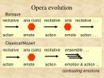 opera evolution