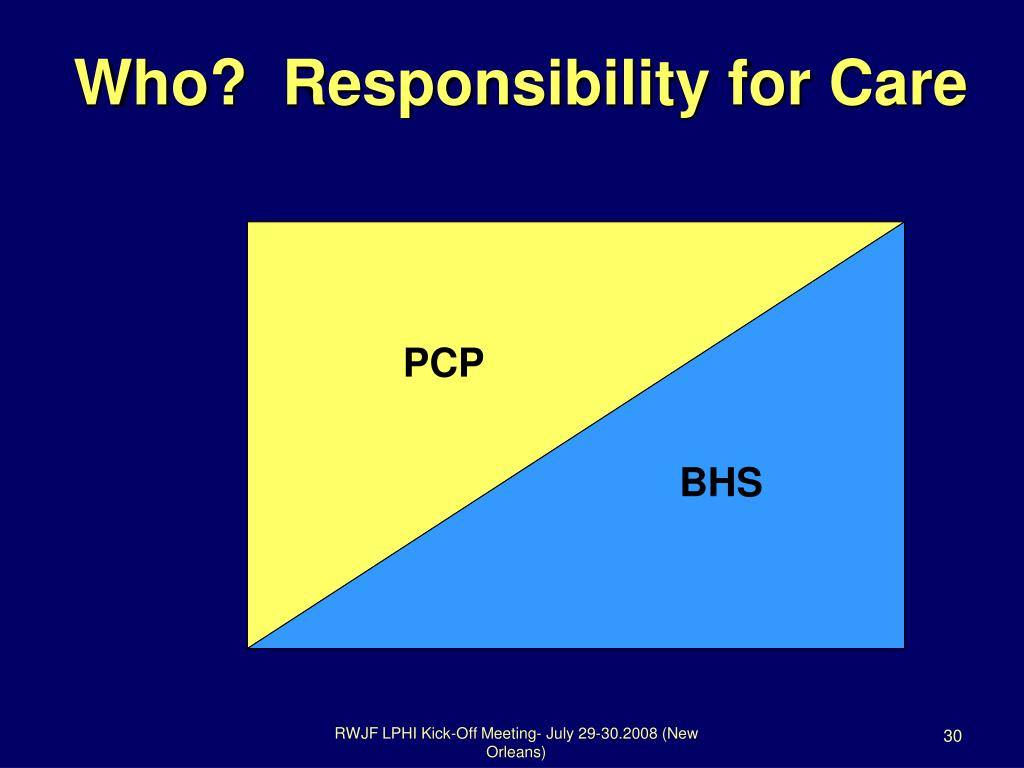 Who?  Responsibility for Care