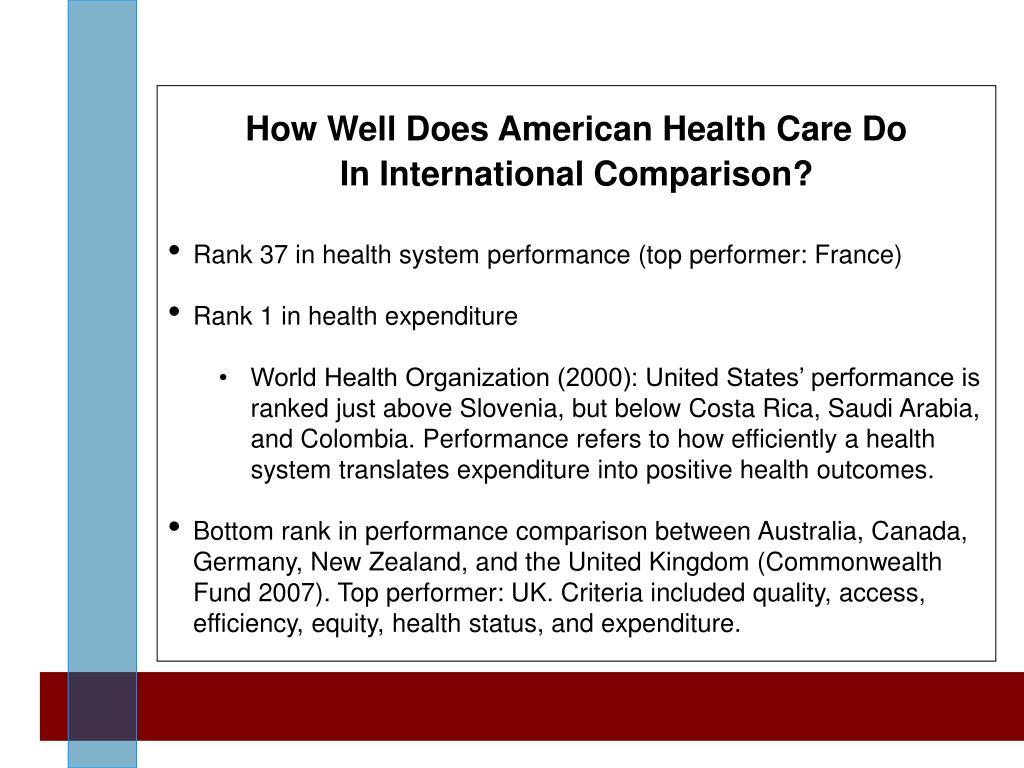 How Well Does American Health Care Do