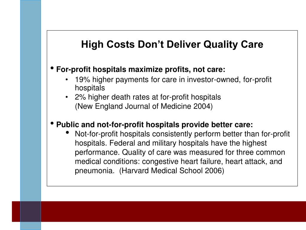 High Costs Don't Deliver Quality Care