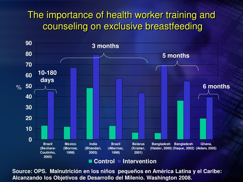 The importance of health worker training and