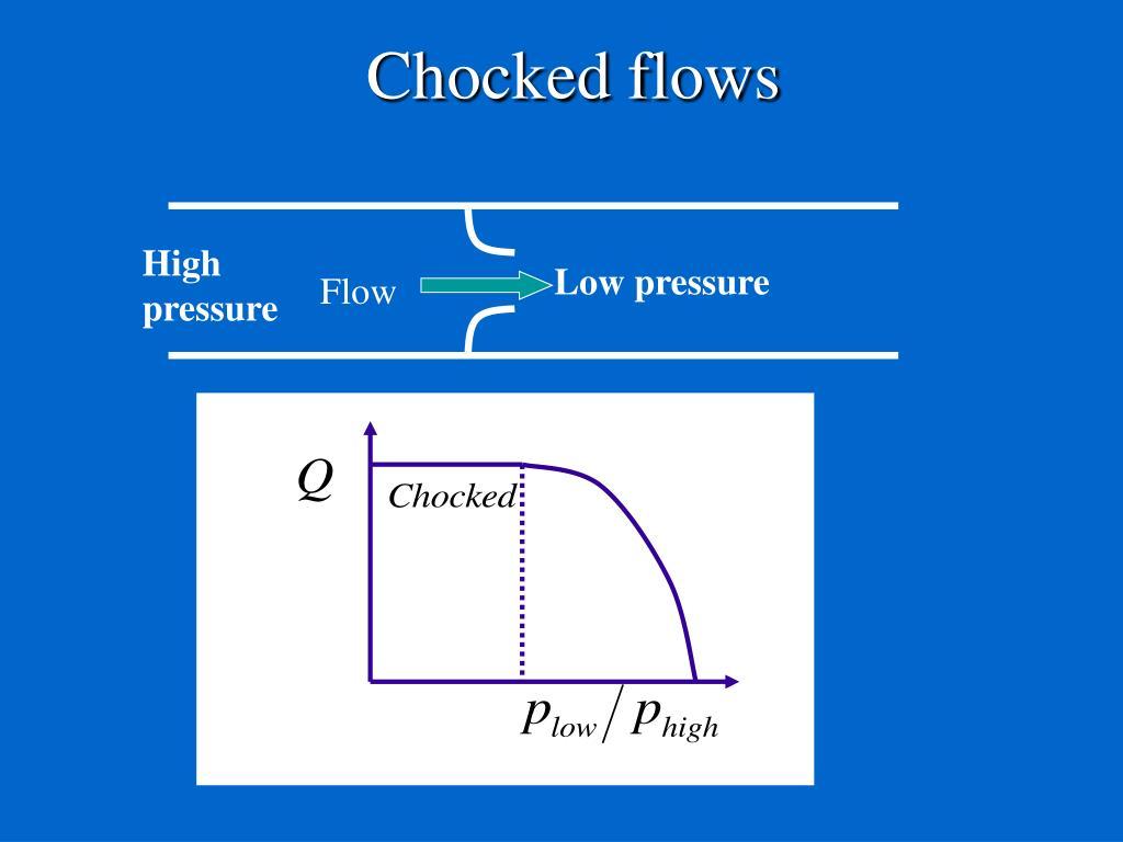 Chocked flows
