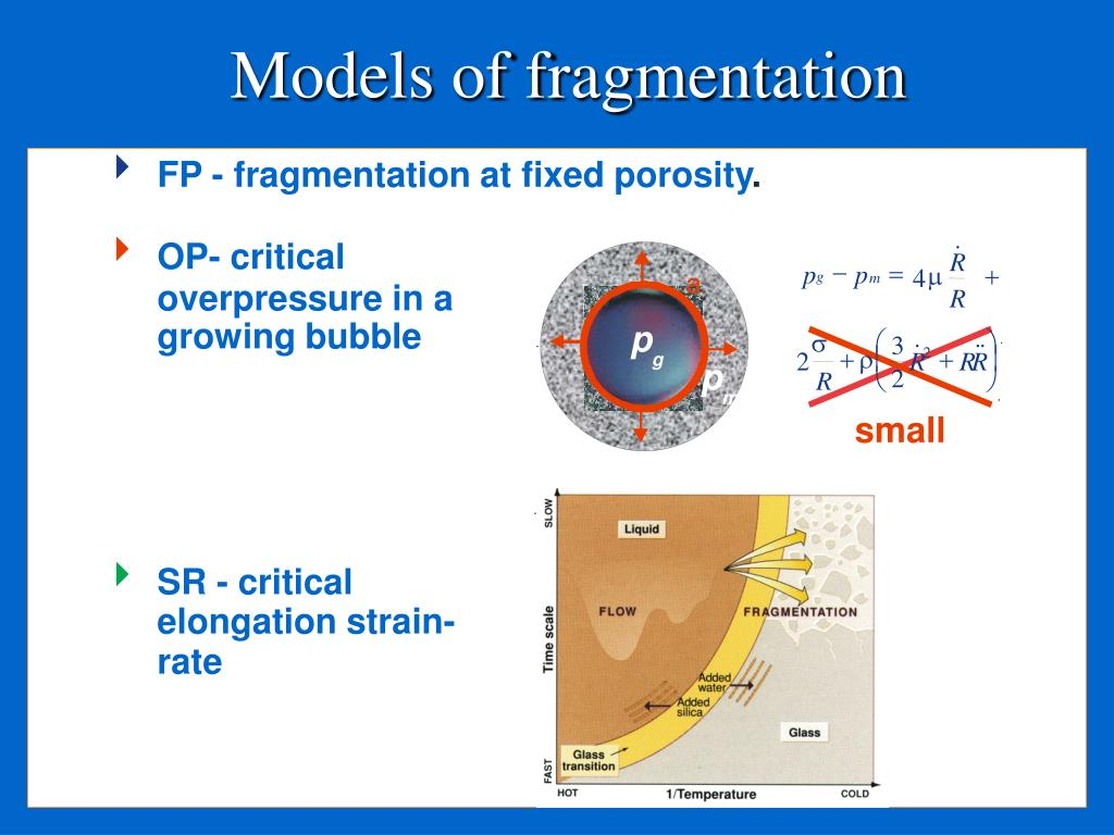 Models of fragmentation