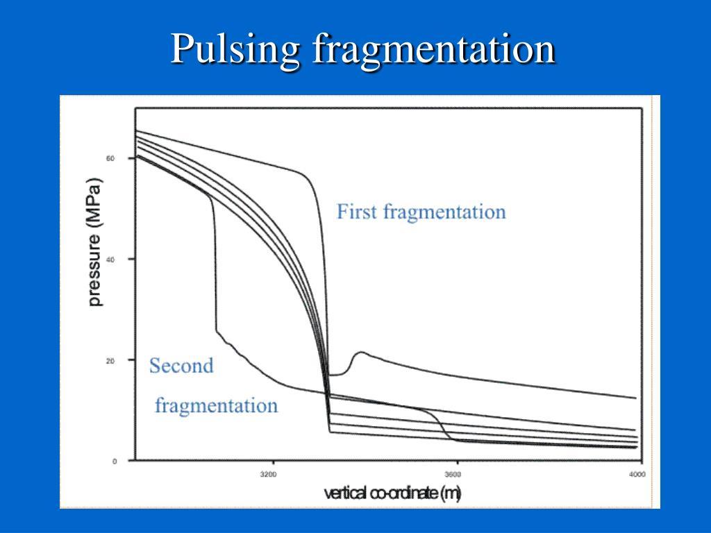 Pulsing fragmentation