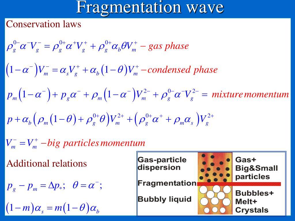 Fragmentation wave