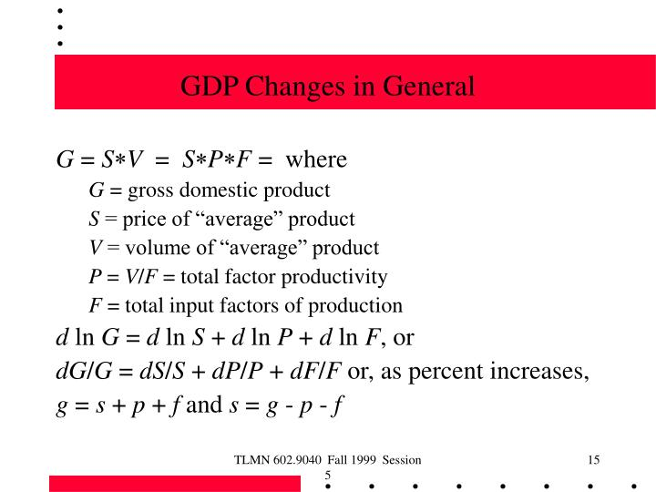 GDP Changes in General