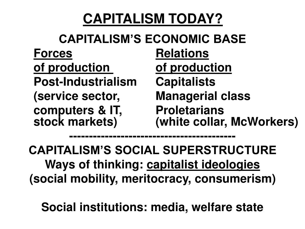 CAPITALISM TODAY?