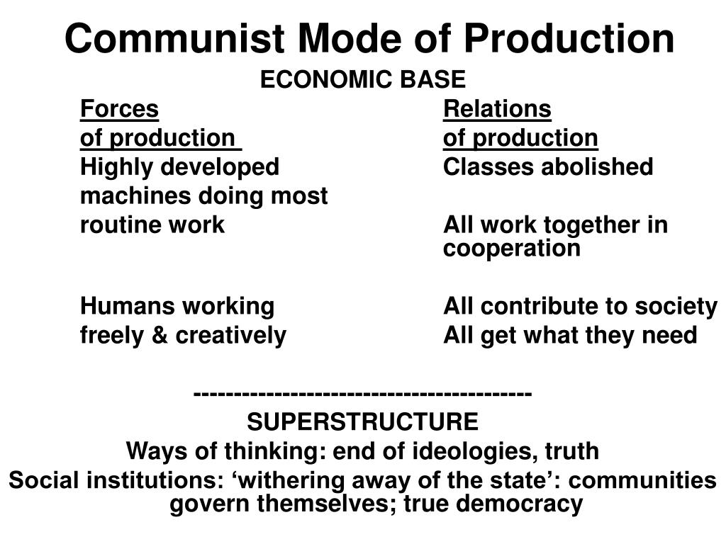 Communist Mode of Production