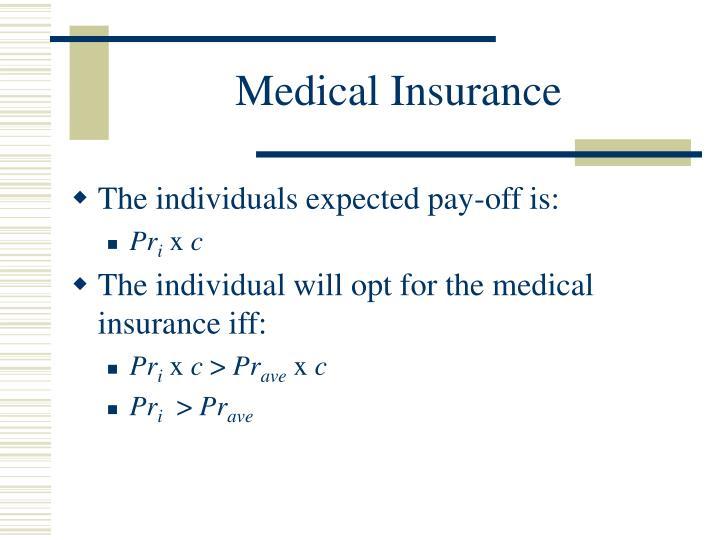 Medical Insurance
