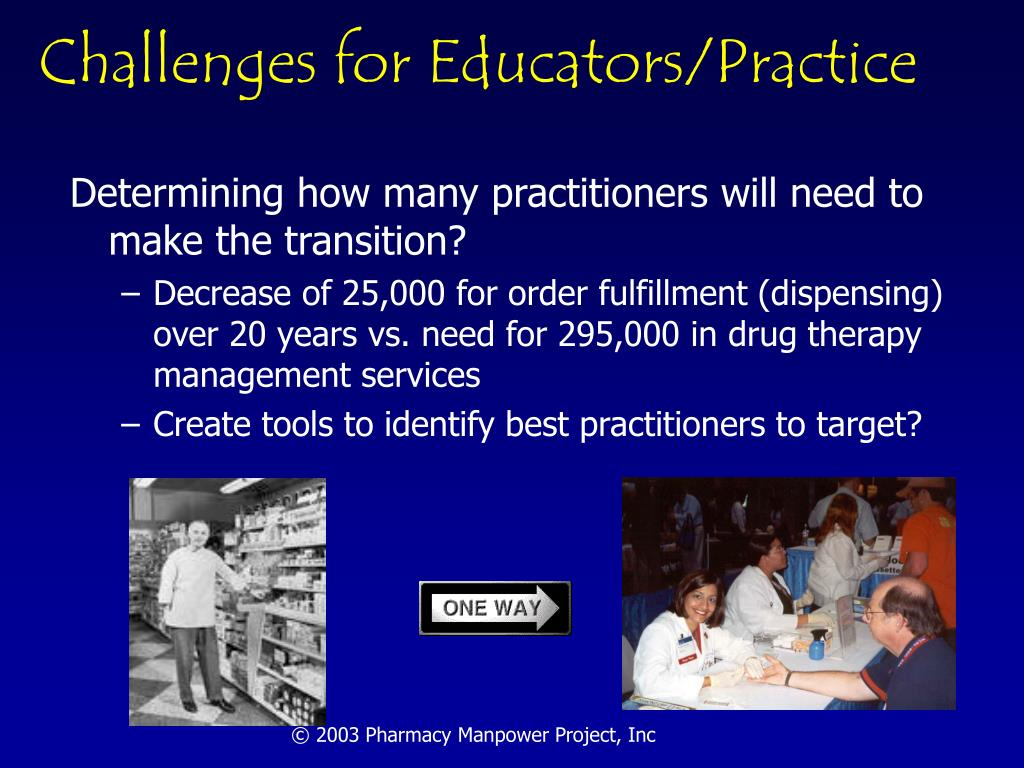 Challenges for Educators/Practice