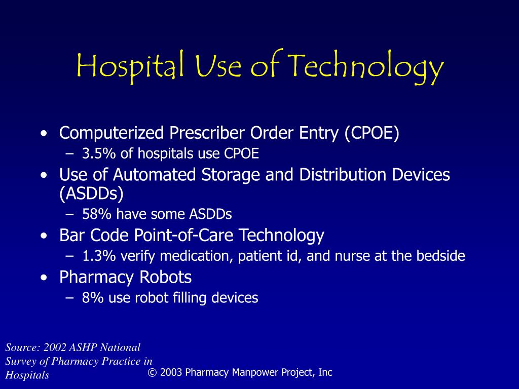 Hospital Use of Technology