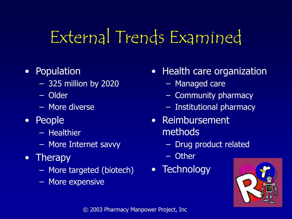 External Trends Examined