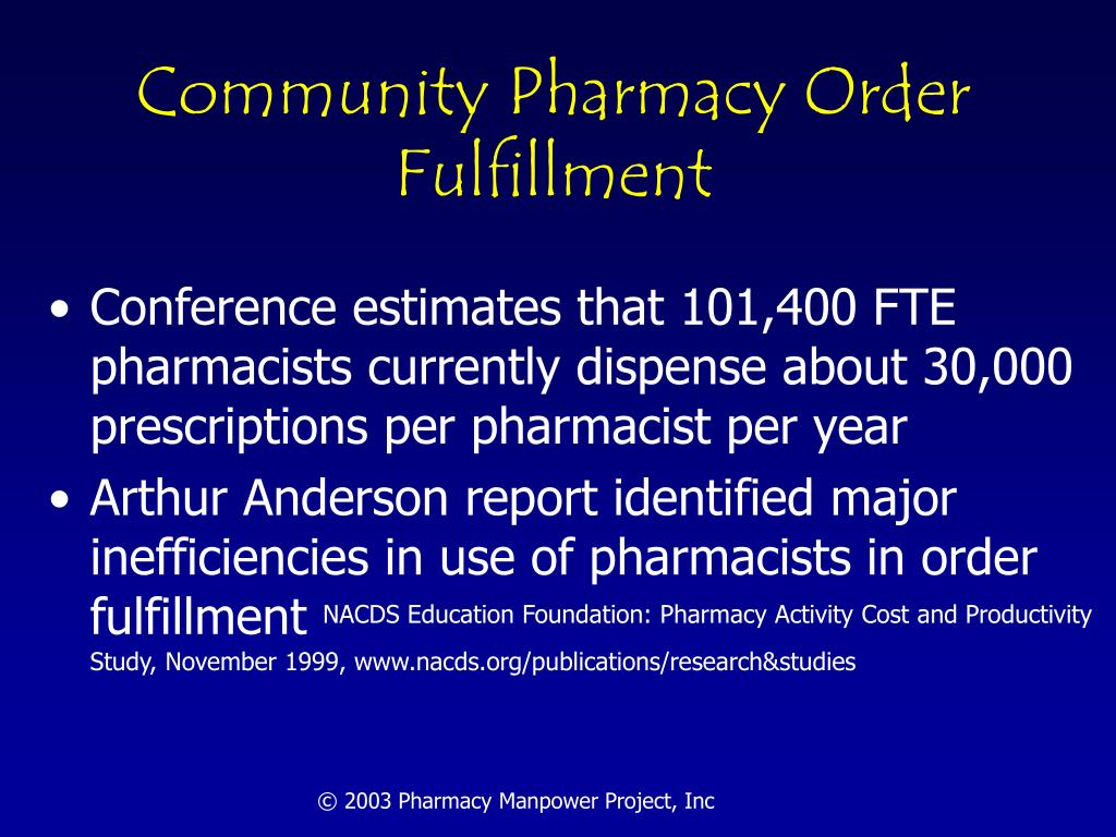 Community Pharmacy Order Fulfillment