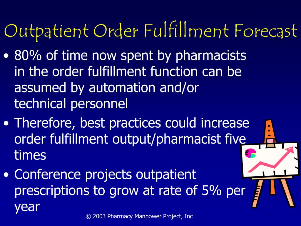 Outpatient Order Fulfillment Forecast