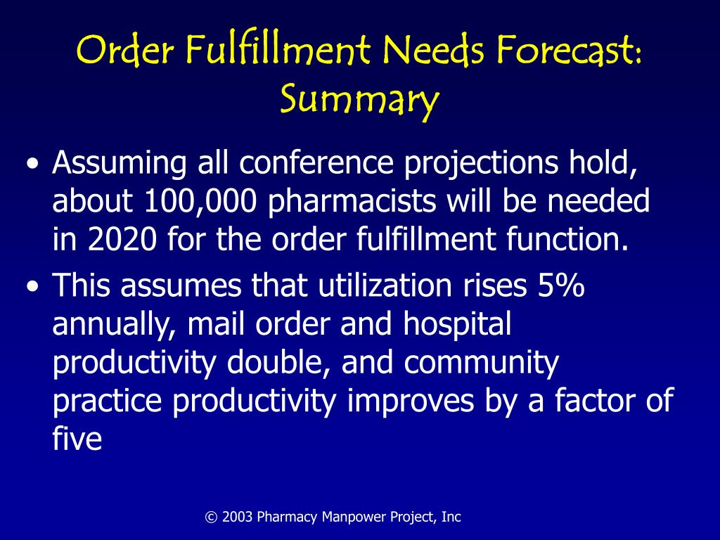 Order Fulfillment Needs Forecast: Summary