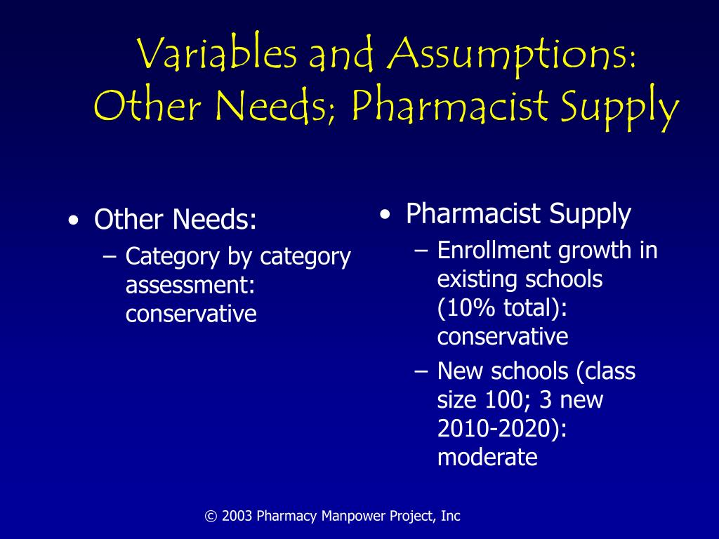 Variables and Assumptions: