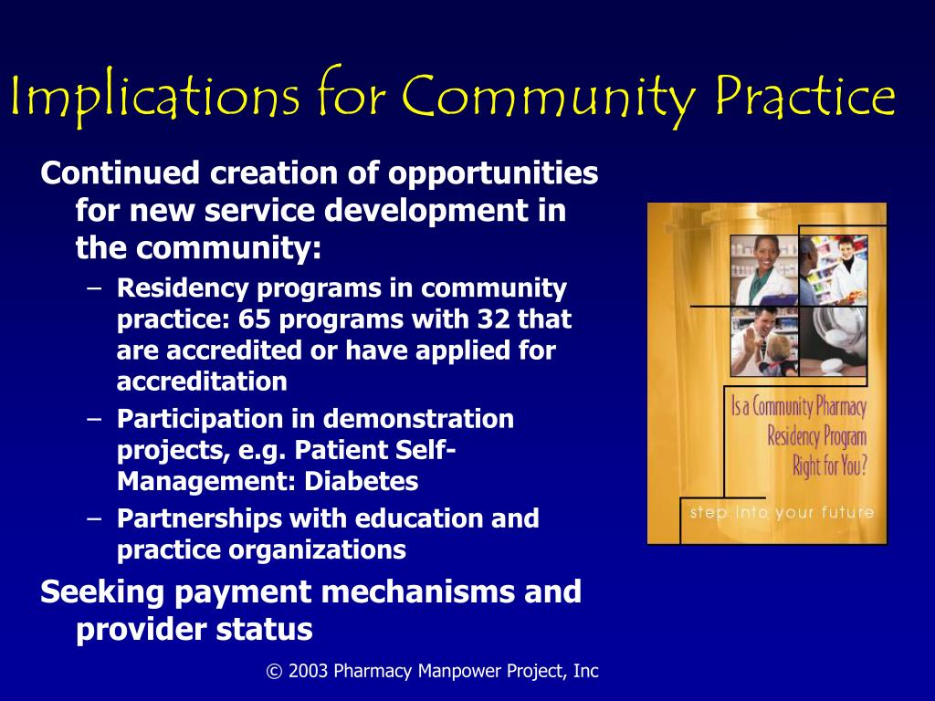 Implications for Community Practice