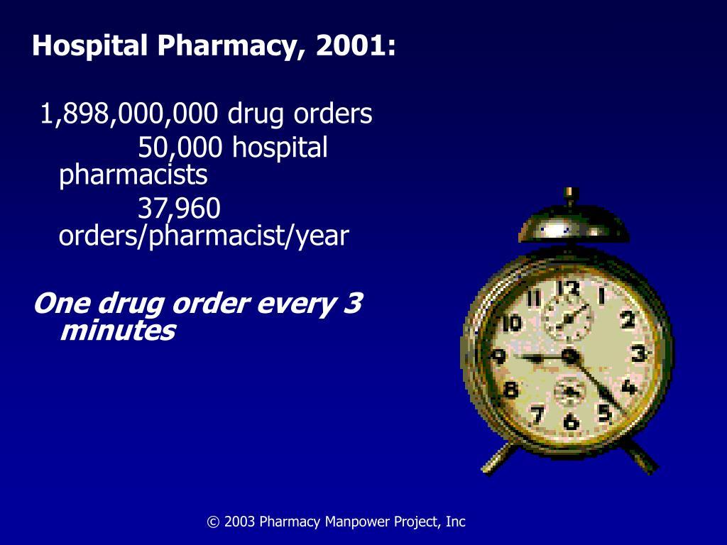 Hospital Pharmacy, 2001: