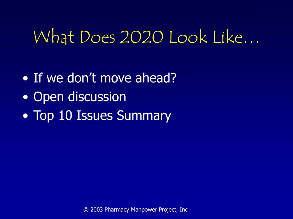 What Does 2020 Look Like…