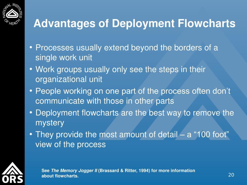 Advantages of Deployment Flowcharts