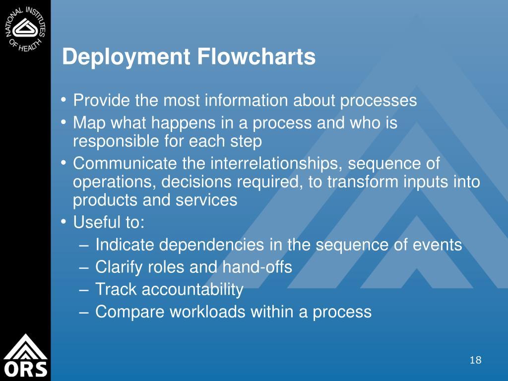 Deployment Flowcharts