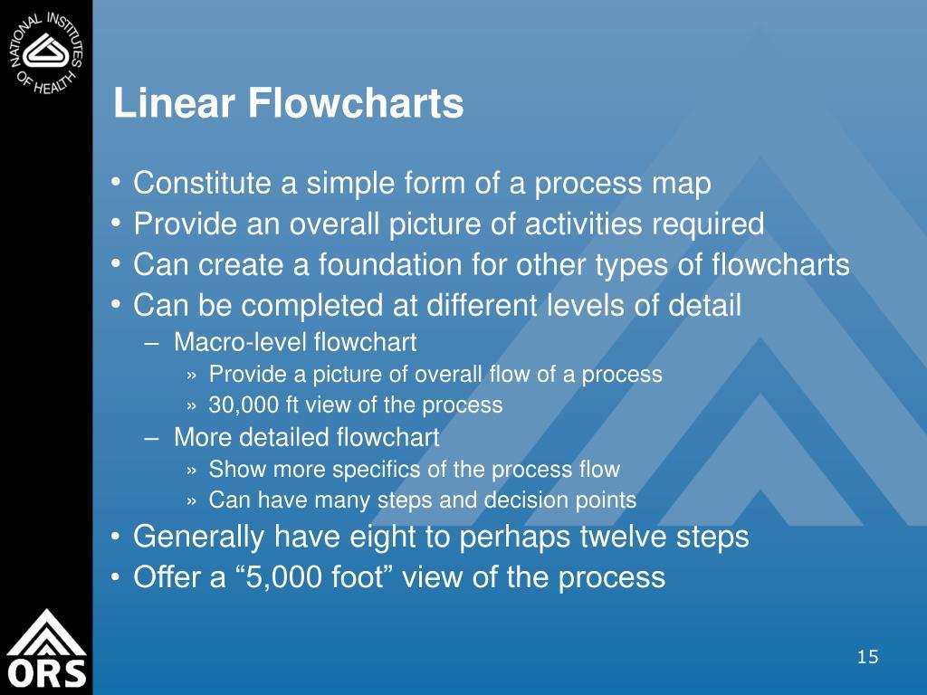 Linear Flowcharts