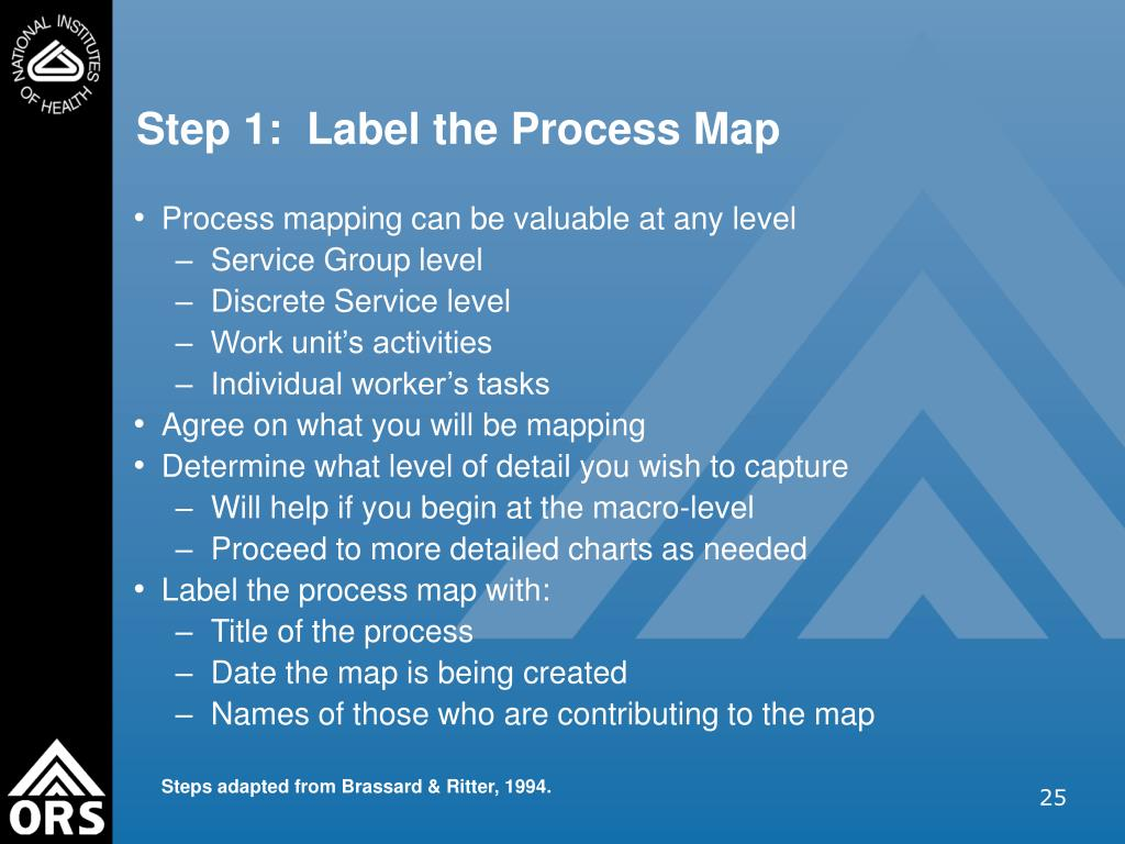 Step 1:  Label the Process Map