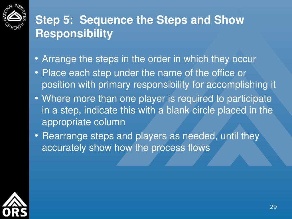 Step 5:  Sequence the Steps and Show Responsibility