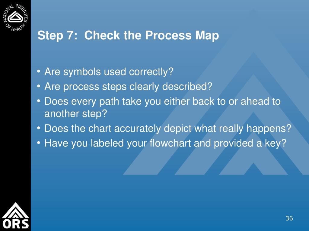 Step 7:  Check the Process Map
