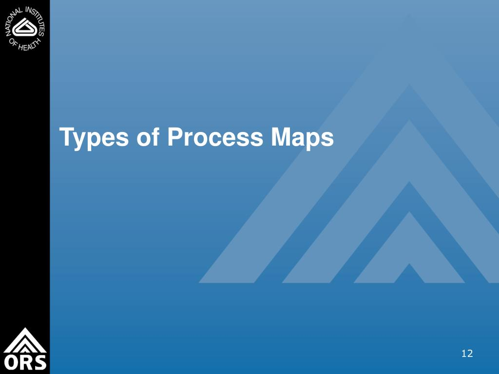 Types of Process Maps